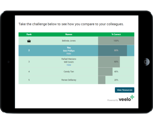 Veelo Gamification Features for Better Sales Training Retention