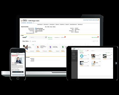 Veelo's Sales Performance Platform