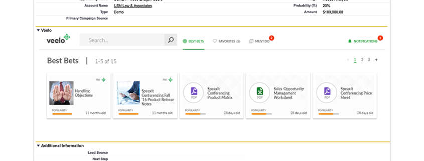 Veelo improves sales performance from within the CRM